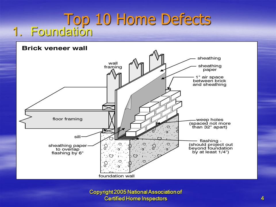 Copyright 2005 National Association of Certified Home Inspectors 4 Top 10 Home Defects 1.Foundation