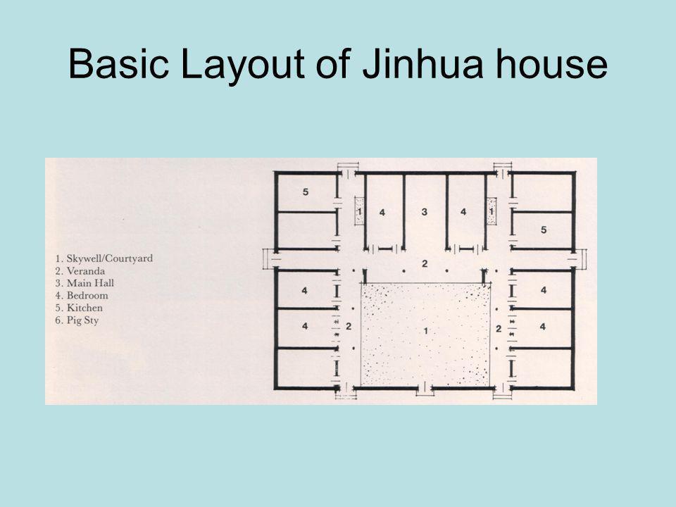 Basic Layout of Jinhua house