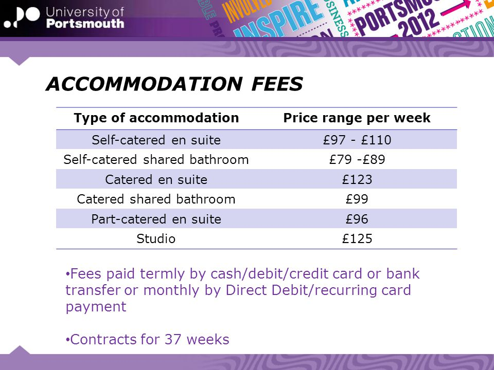 ACCOMMODATION FEES Type of accommodationPrice range per week Self-catered en suite£97 - £110 Self-catered shared bathroom£79 -£89 Catered en suite£123