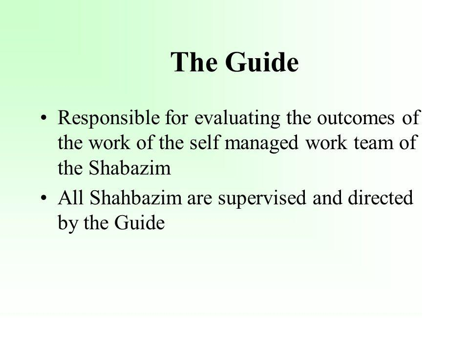 The Guide Responsible for evaluating the outcomes of the work of the self managed work team of the Shabazim All Shahbazim are supervised and directed