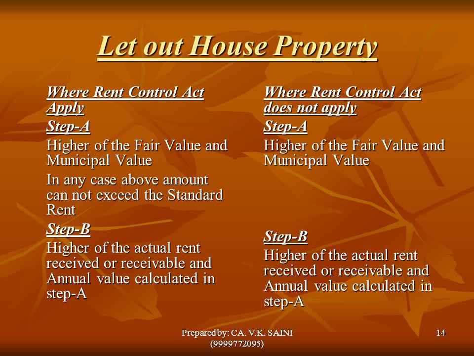 Let out House Property Where Rent Control Act Apply Step-A Higher of the Fair Value and Municipal Value In any case above amount can not exceed the St