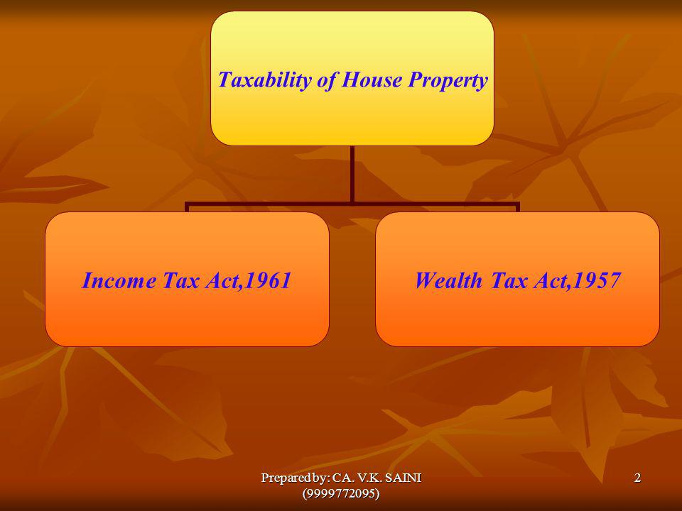 Income Tax Act,1961 Income From House Property Income from the head Capital Gain 3Prepared by: CA.