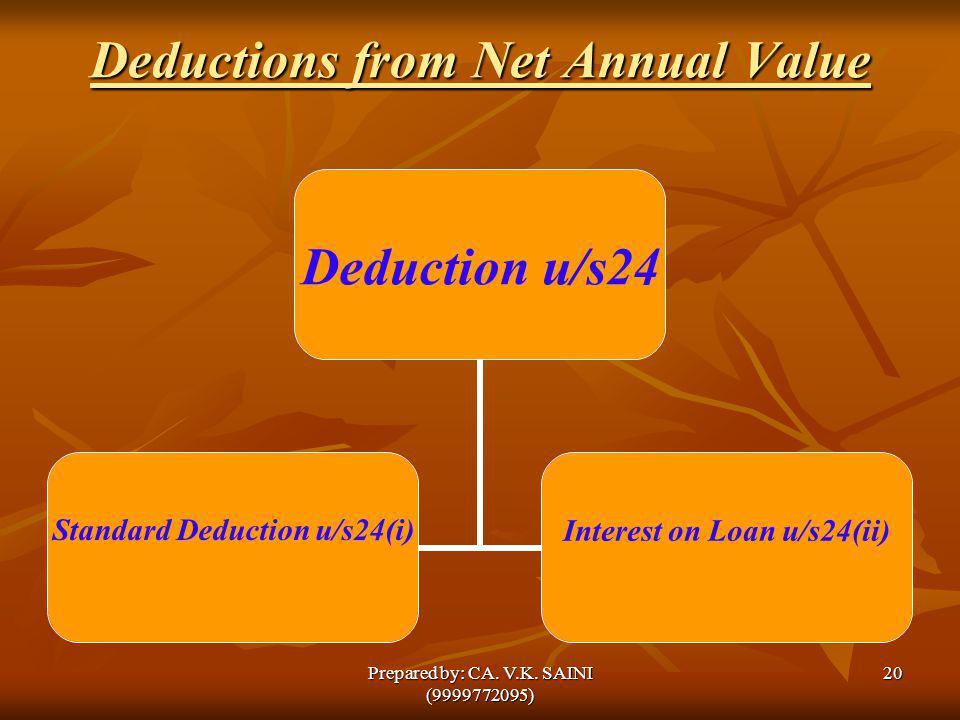 Deductions from Net Annual Value Deduction u/s24 Standard Deduction u/s24(i)Interest on Loan u/s24(ii) 20Prepared by: CA. V.K. SAINI (9999772095)