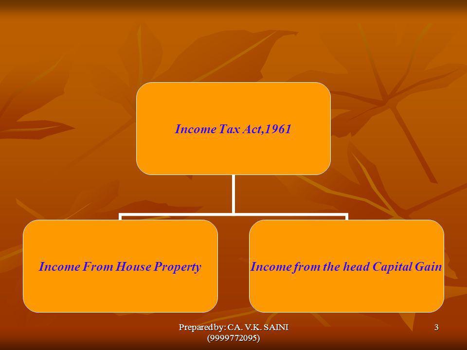 Income from House Property 4Prepared by: CA. V.K. SAINI (9999772095)