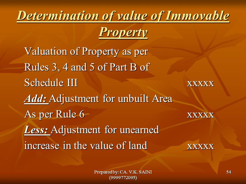 Determination of value of Immovable Property Valuation of Property as per Rules 3, 4 and 5 of Part B of Schedule IIIxxxxx Add: Adjustment for unbuilt