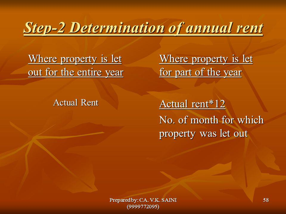 Step-2 Determination of annual rent Where property is let out for the entire year Actual Rent Actual Rent Where property is let for part of the year A