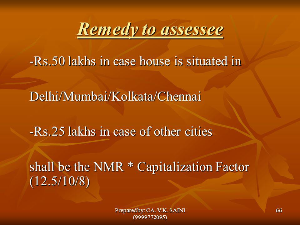 Remedy to assessee -Rs.50 lakhs in case house is situated in Delhi/Mumbai/Kolkata/Chennai -Rs.25 lakhs in case of other cities shall be the NMR * Capi
