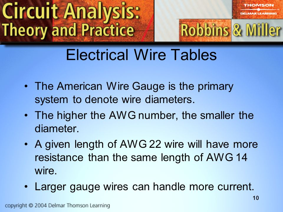 10 Electrical Wire Tables The American Wire Gauge is the primary system to denote wire diameters. The higher the AWG number, the smaller the diameter.