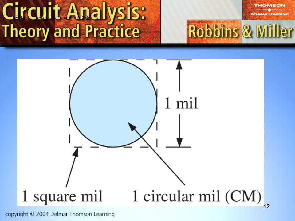 12 FIG. 3.4 Defining the circular mil (CM).