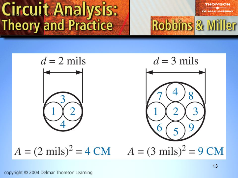 13 FIG. 3.5 Verification of Eq. (3.2): A CM = (d mils ) 2.