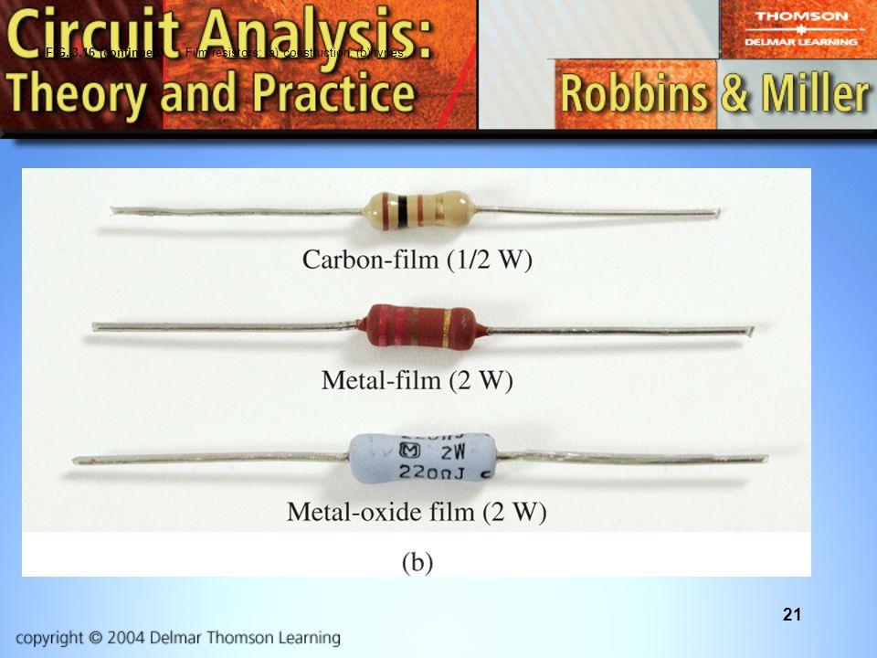 21 FIG. 3.16 (continued) Film resistors: (a) construction; (b) types.