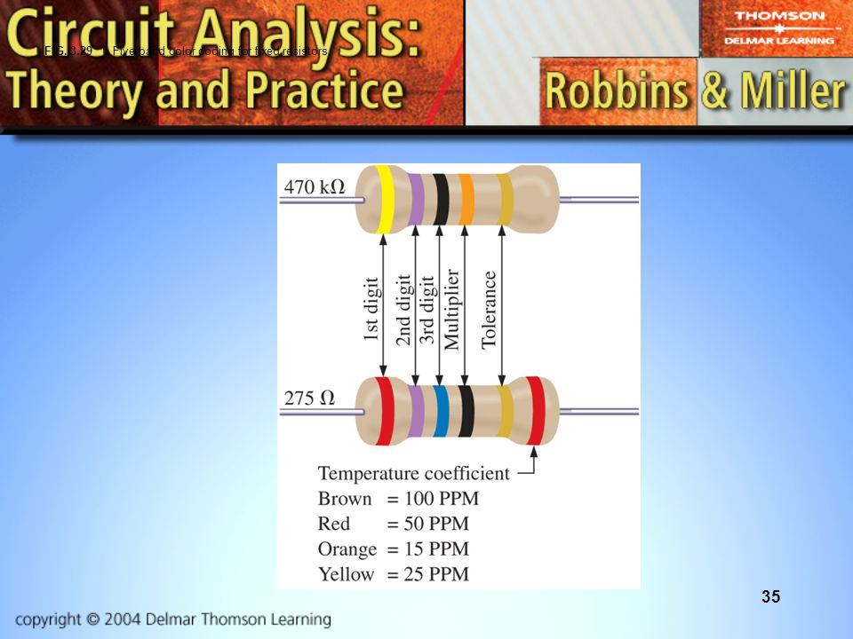 35 FIG. 3.29 Five-band color coding for fixed resistors.