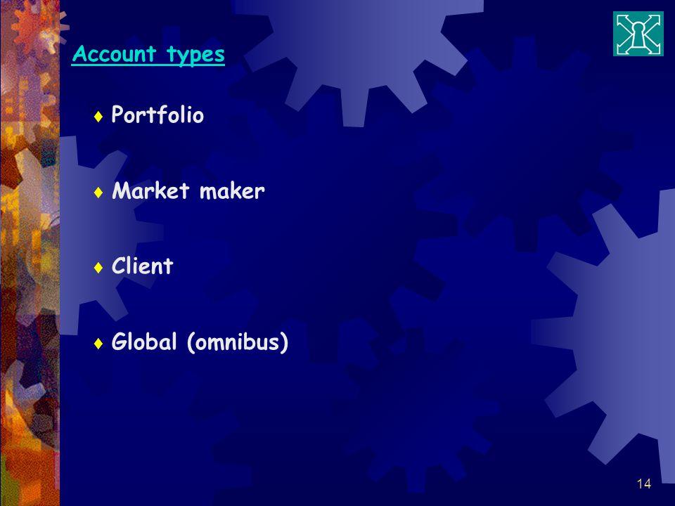 14 Portfolio Market maker Client Global (omnibus) Account types