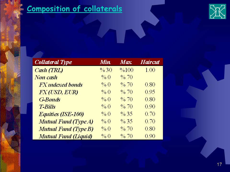 17 Composition of collaterals