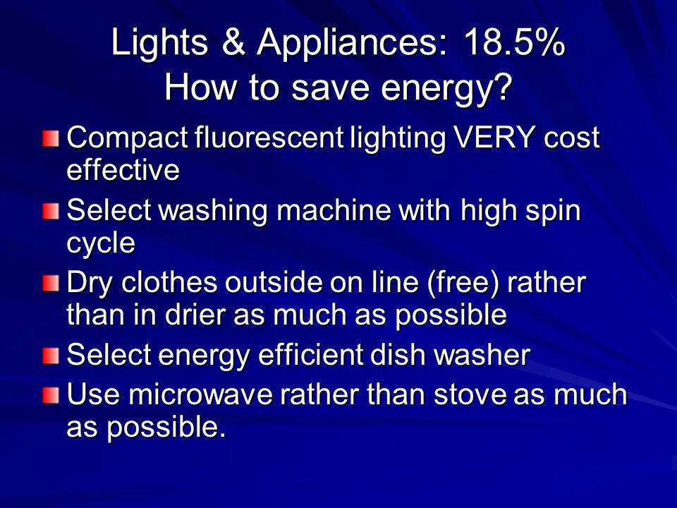 Lights & Appliances: 18.5% How to save energy.