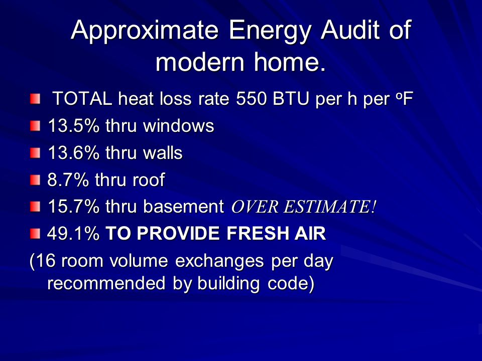 Approximate Energy Audit of modern home.