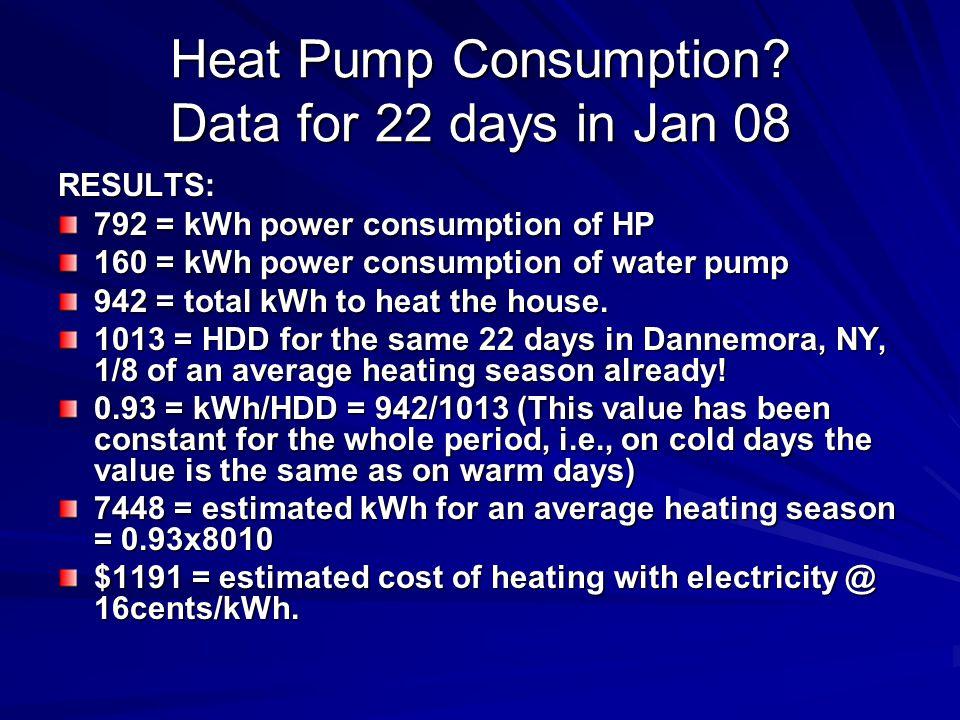 Heat Pump Consumption.