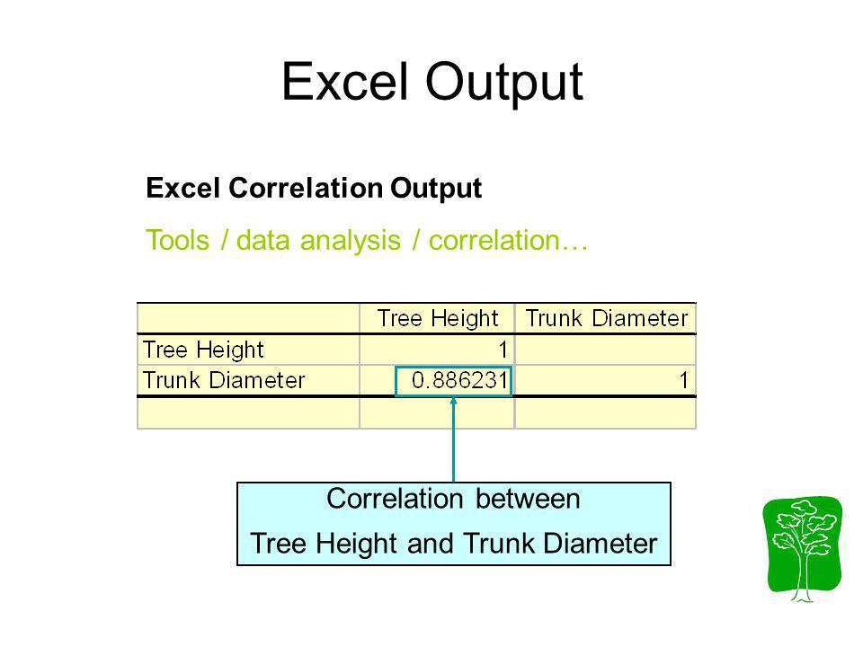 Excel Output Excel Correlation Output Tools / data analysis / correlation… Correlation between Tree Height and Trunk Diameter
