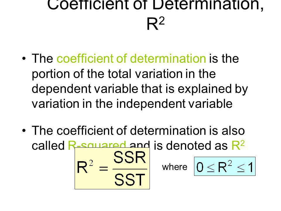 The coefficient of determination is the portion of the total variation in the dependent variable that is explained by variation in the independent var