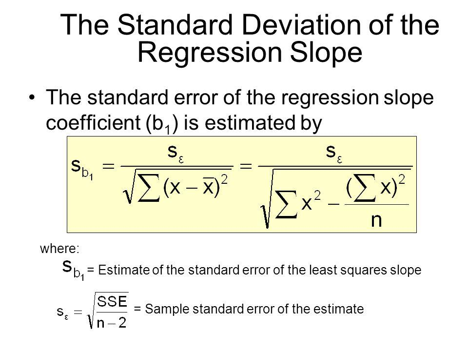 The Standard Deviation of the Regression Slope The standard error of the regression slope coefficient (b 1 ) is estimated by where: = Estimate of the