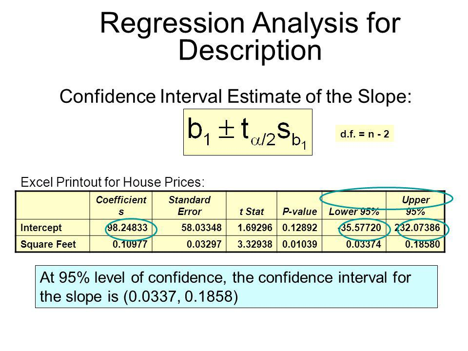 Regression Analysis for Description Confidence Interval Estimate of the Slope: Excel Printout for House Prices: At 95% level of confidence, the confid