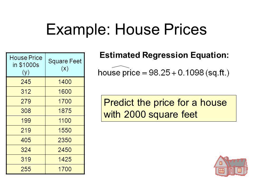 House Price in $1000s (y) Square Feet (x) 2451400 3121600 2791700 3081875 1991100 2191550 4052350 3242450 3191425 2551700 Estimated Regression Equatio