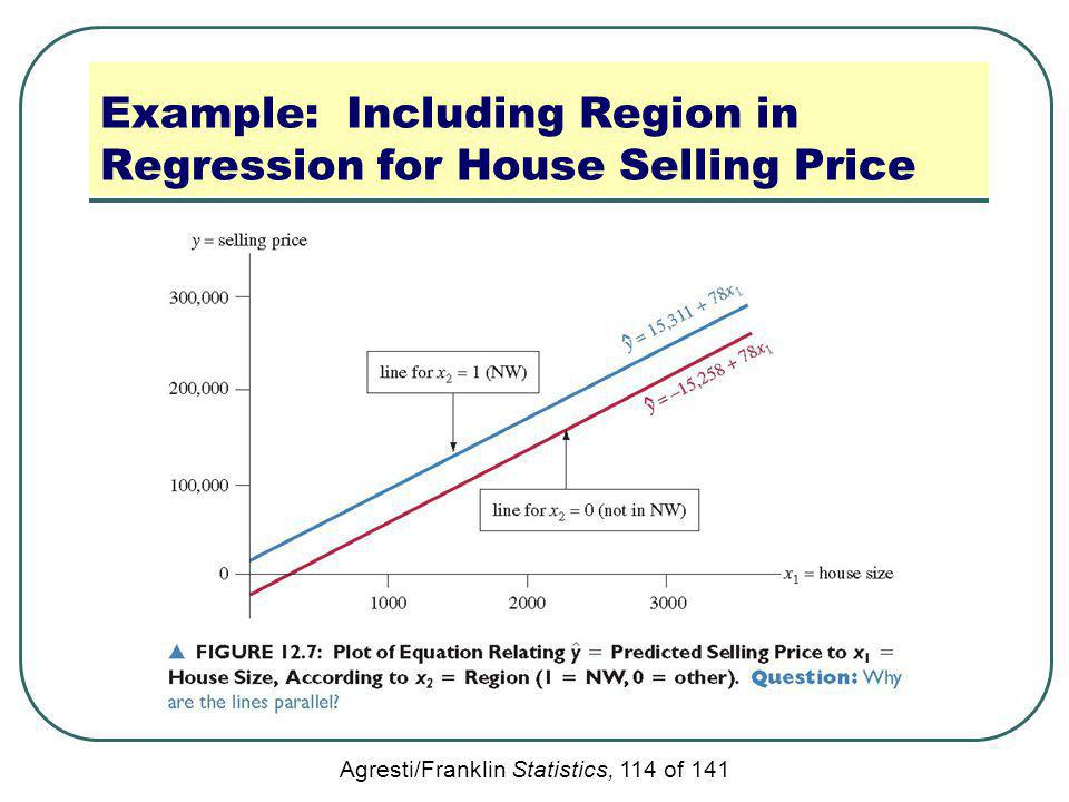 Agresti/Franklin Statistics, 114 of 141 Example: Including Region in Regression for House Selling Price