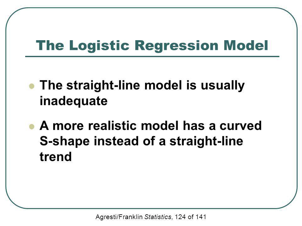 Agresti/Franklin Statistics, 124 of 141 The Logistic Regression Model The straight-line model is usually inadequate A more realistic model has a curve