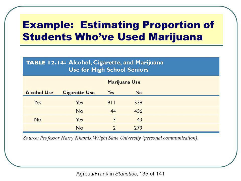 Agresti/Franklin Statistics, 135 of 141 Example: Estimating Proportion of Students Whove Used Marijuana