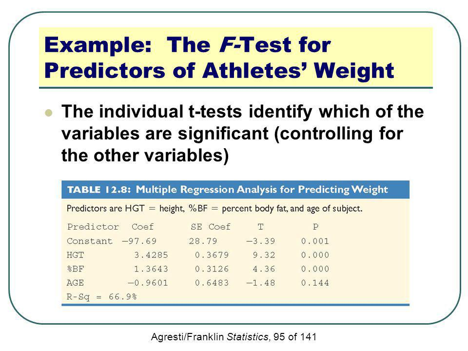 Agresti/Franklin Statistics, 95 of 141 Example: The F-Test for Predictors of Athletes Weight The individual t-tests identify which of the variables ar