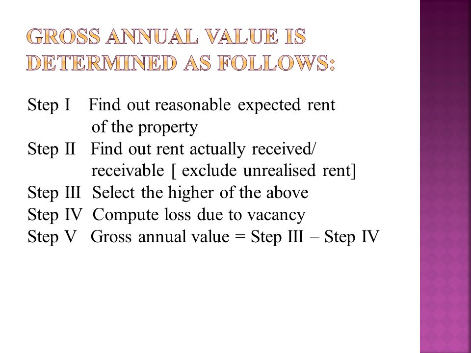 Rent received or receivable does not include rent of the period for which the property remains vacant.