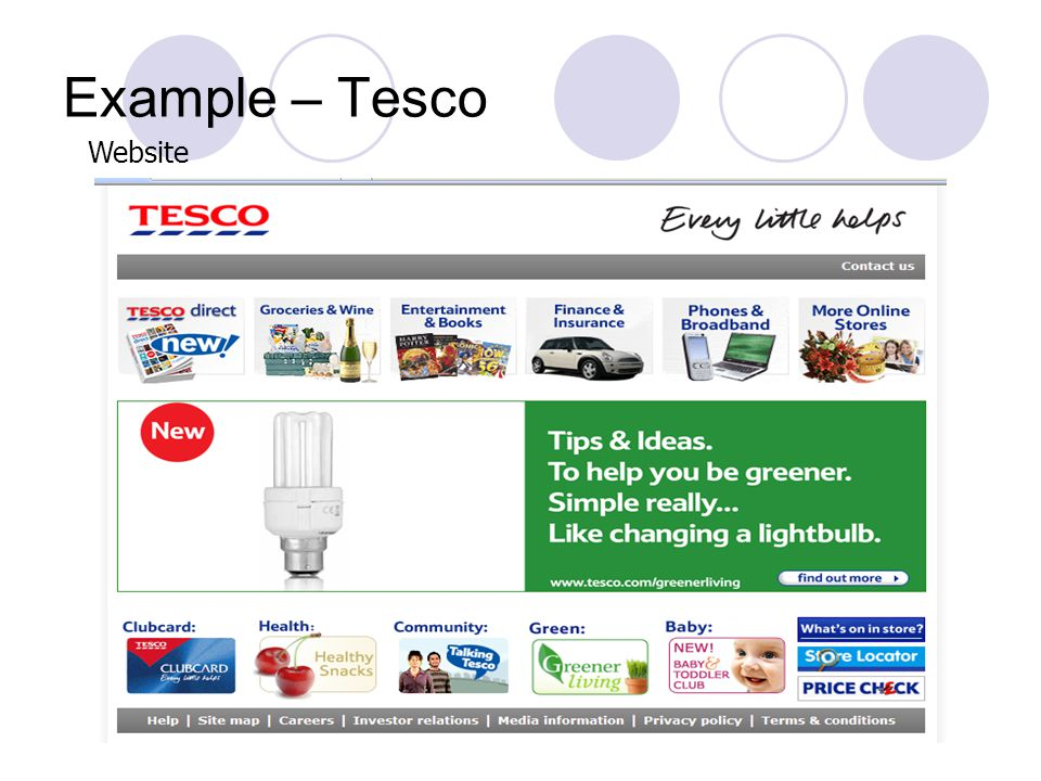 Example – Tesco Website