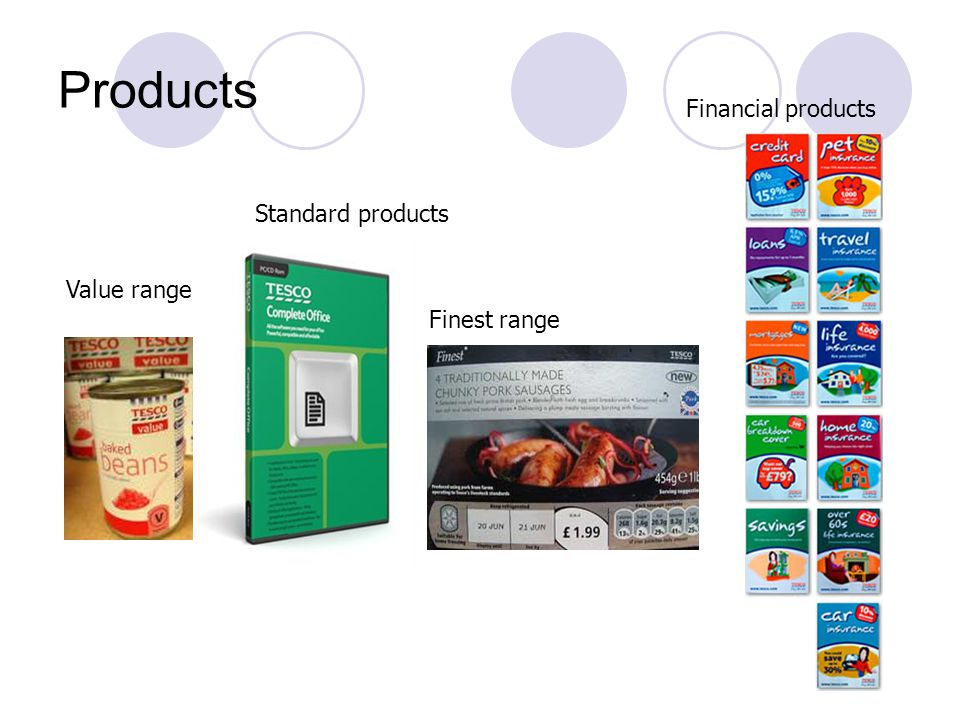 Products Standard products Value range Finest range Financial products