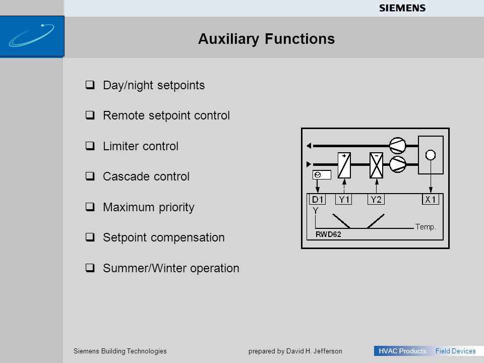 s Siemens Building Technologies HVAC ProductsField Devices prepared by David H. Jefferson Auxiliary Functions Day/night setpoints Remote setpoint cont