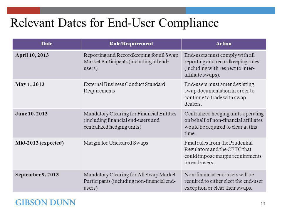 Relevant Dates for End-User Compliance 13 DateRule/RequirementAction April 10, 2013Reporting and Recordkeeping for all Swap Market Participants (including all end- users) End-users must comply with all reporting and recordkeeping rules (including with respect to inter- affiliate swaps).