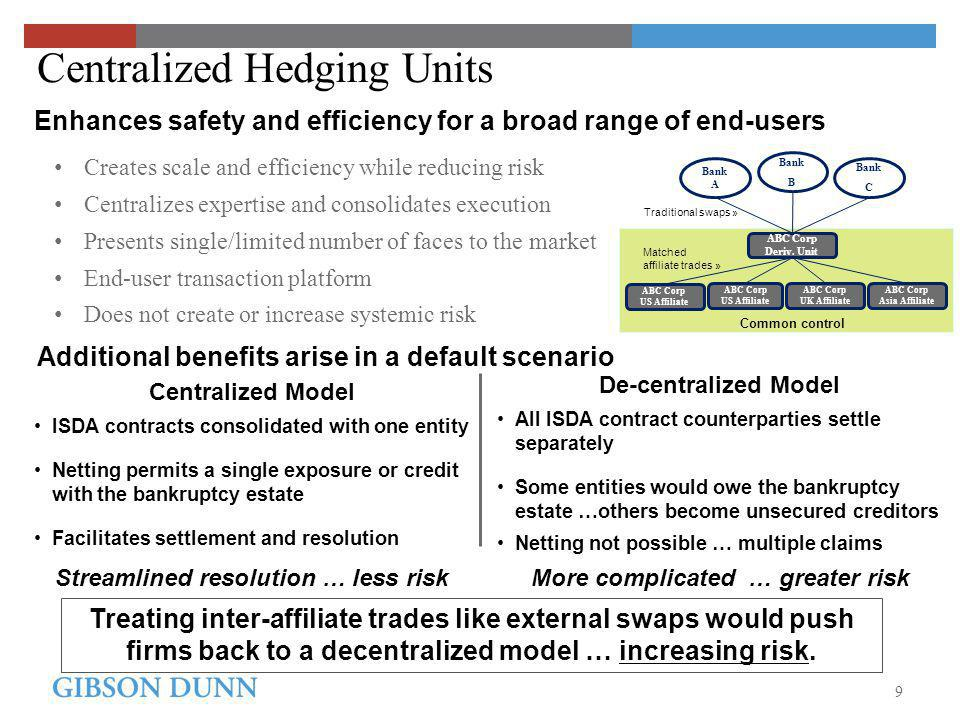 Centralized Hedging Units Creates scale and efficiency while reducing risk Centralizes expertise and consolidates execution Presents single/limited number of faces to the market End-user transaction platform Does not create or increase systemic risk Centralized Model ISDA contracts consolidated with one entity Netting permits a single exposure or credit with the bankruptcy estate Facilitates settlement and resolution Streamlined resolution … less risk Bank A ABC Corp Deriv.