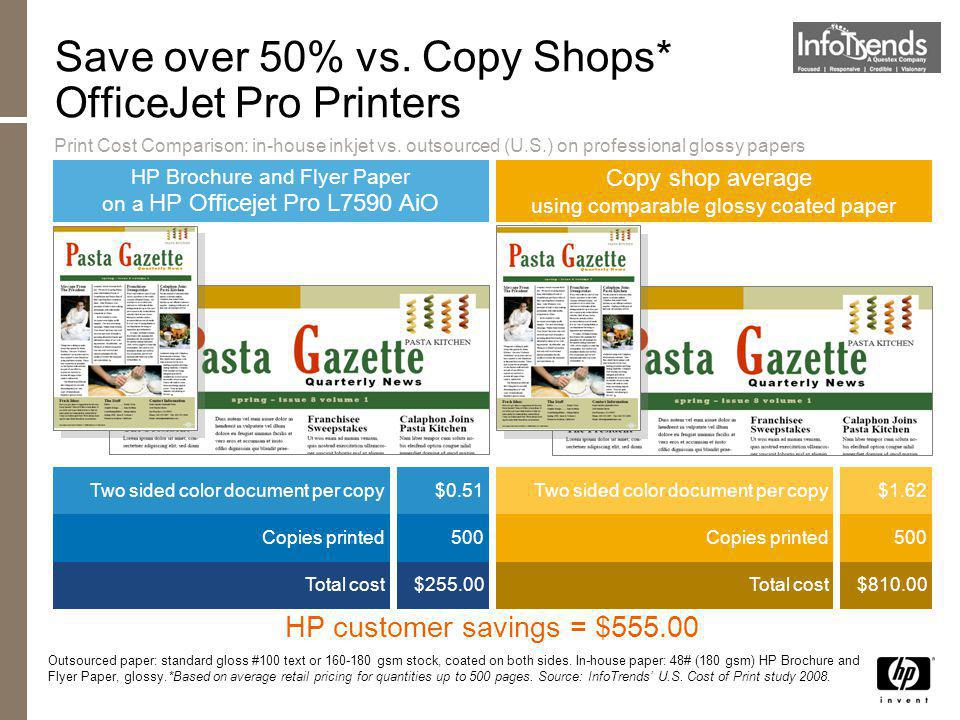 Print Cost Comparison: in-house inkjet vs. outsourced (U.S.) on professional glossy papers Save over 50% vs. Copy Shops* OfficeJet Pro Printers HP cus