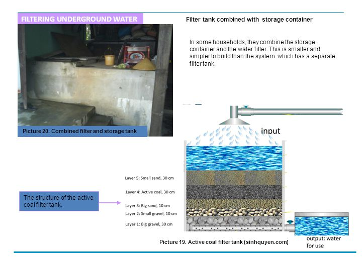 FILTERING UNDERGROUND WATER Picture 19. Active coal filter tank (sinhquyen.com) Picture 20.