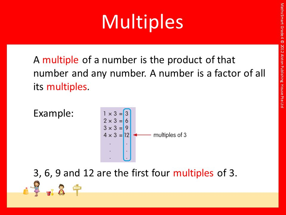 Maths Smart Grade 4 © 2012 Alston Publishing House Pte Ltd A multiple of a number is the product of that number and any number. A number is a factor o
