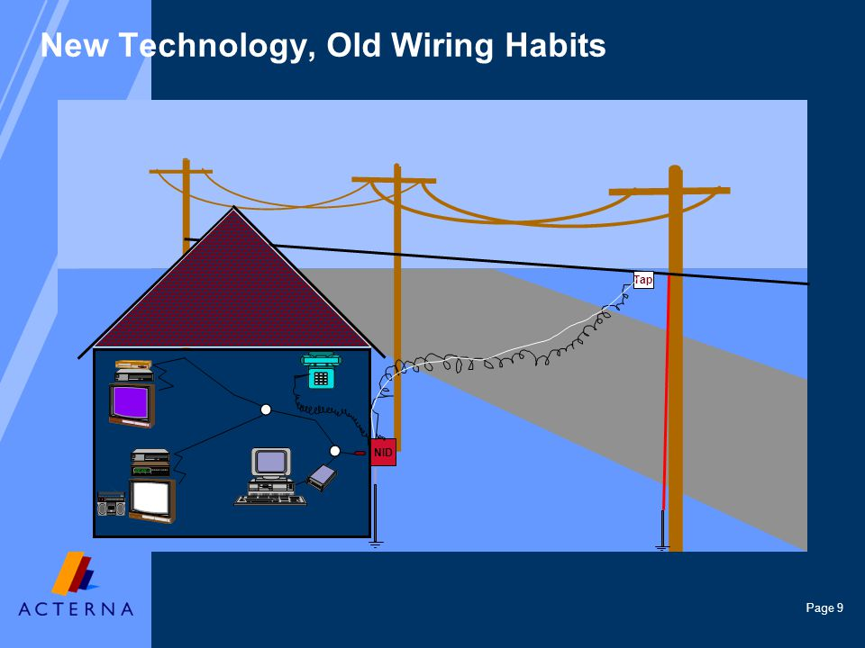 Page 9 New Technology, Old Wiring Habits Tap NID
