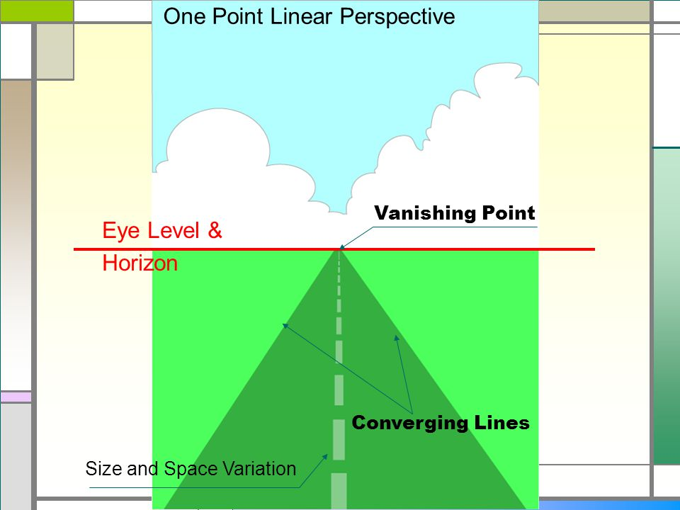 Eye Level & Horizon Converging Lines Vanishing Point Size and Space Variation One Point Linear Perspective