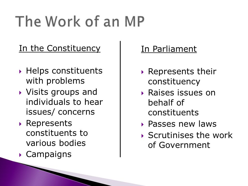 In Parliament Represents their constituency Raises issues on behalf of constituents Passes new laws Scrutinises the work of Government In the Constituency Helps constituents with problems Visits groups and individuals to hear issues/ concerns Represents constituents to various bodies Campaigns