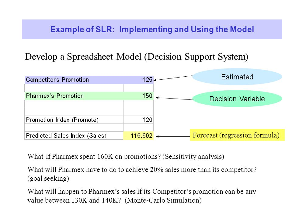 Example of SLR: Implementing and Using the Model Develop a Spreadsheet Model (Decision Support System) Decision Variable Estimated Forecast (regressio