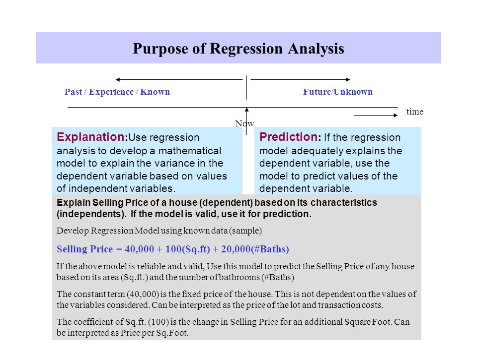 Purpose of Regression Analysis Now Future/UnknownPast / Experience / Known Explanation :Use regression analysis to develop a mathematical model to explain the variance in the dependent variable based on values of independent variables.