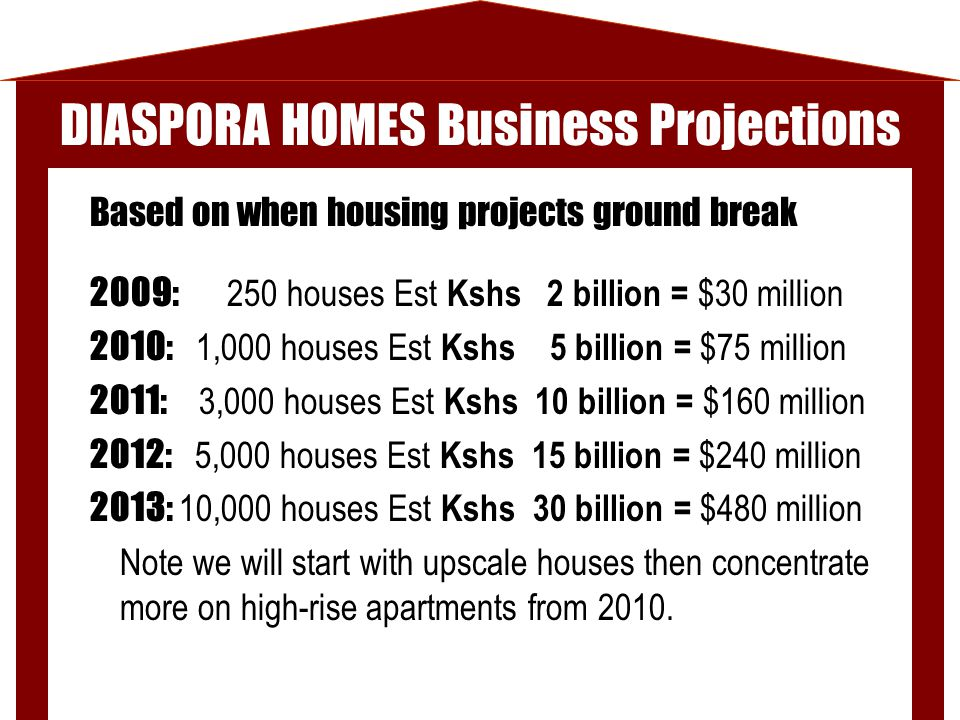 DIASPORA HOMES Business Projections Based on when housing projects ground break 2009: 250 houses Est Kshs 2 billion = $30 million 2010: 1,000 houses Est Kshs 5 billion = $75 million 2011: 3,000 houses Est Kshs 10 billion = $160 million 2012: 5,000 houses Est Kshs 15 billion = $240 million 2013: 10,000 houses Est Kshs 30 billion = $480 million Note we will start with upscale houses then concentrate more on high-rise apartments from 2010.