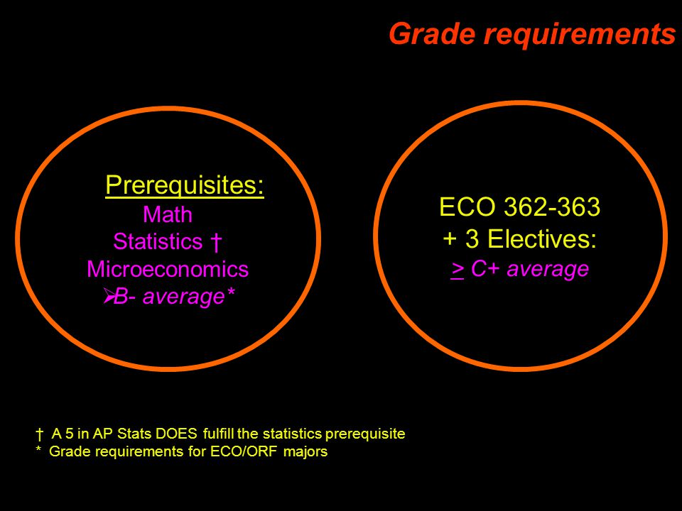 Prerequisites: Math Statistics Microeconomics B- average* ECO 362-363 + 3 Electives: > C+ average Grade requirements A 5 in AP Stats DOES fulfill the