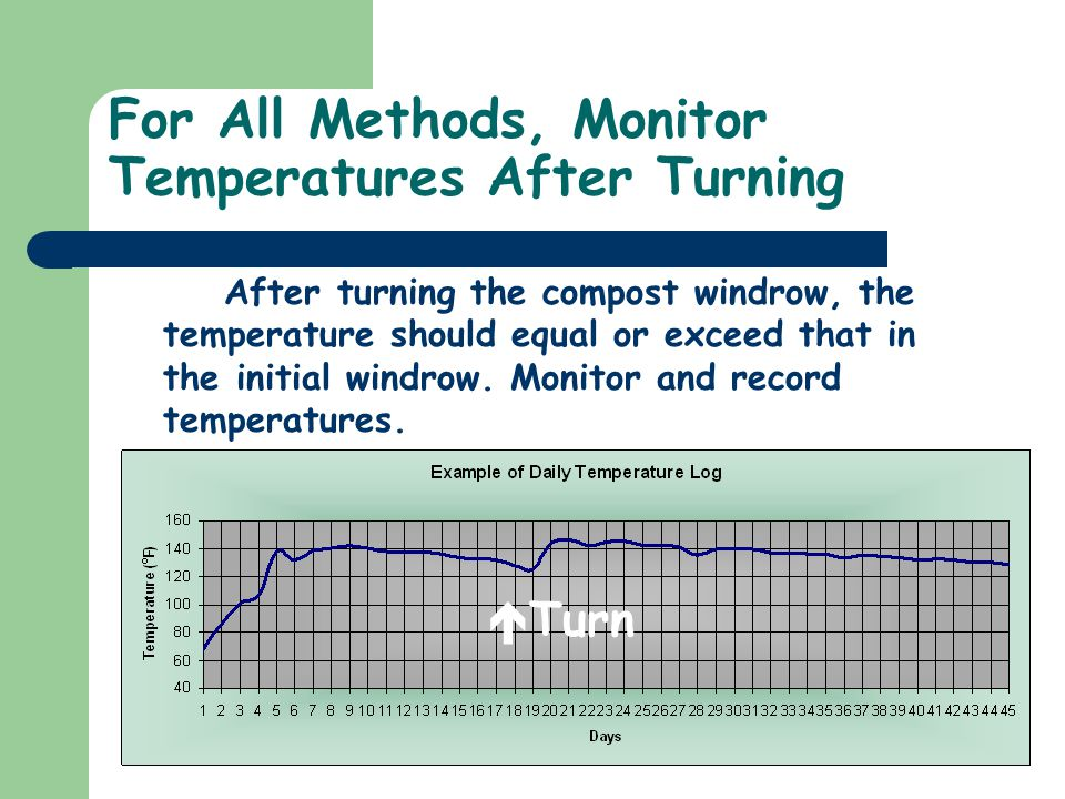 For All Methods, Monitor Temperatures After Turning After turning the compost windrow, the temperature should equal or exceed that in the initial windrow.