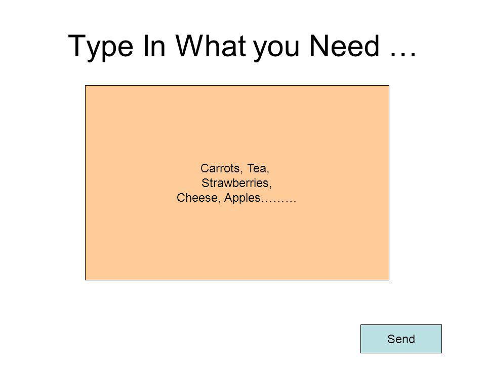 Type In What you Need … Carrots, Tea, Strawberries, Cheese, Apples……… Send