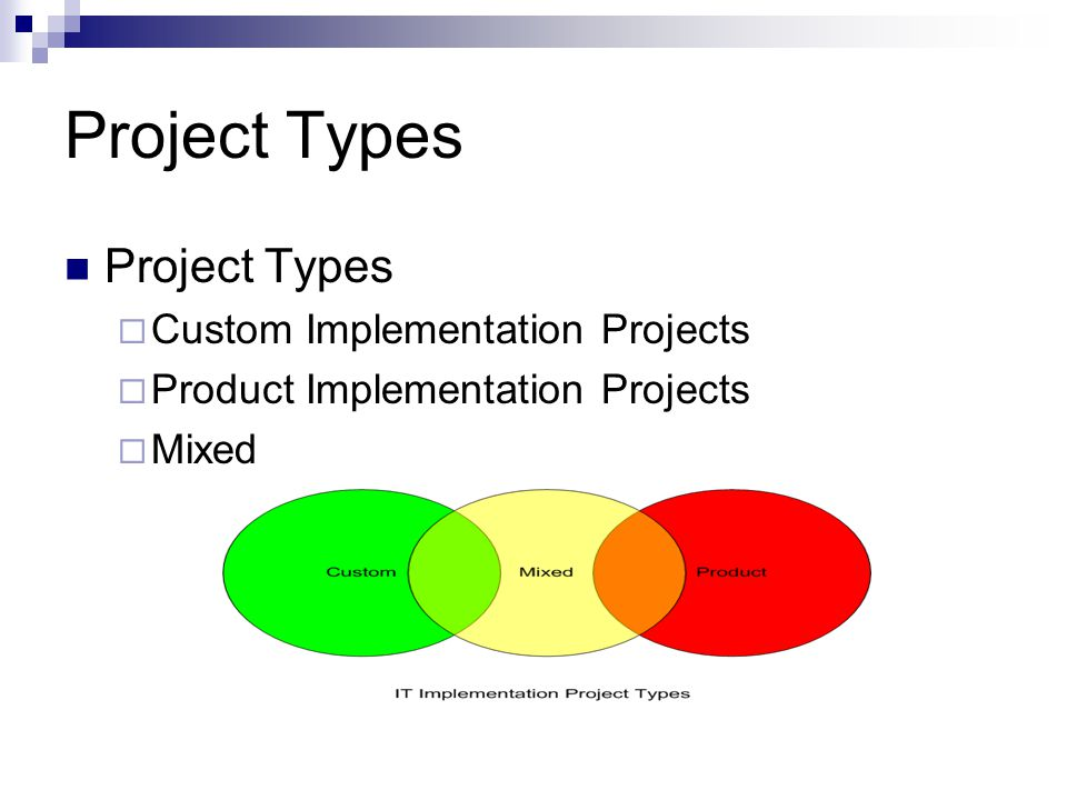 Project Types Custom Implementation Projects Product Implementation Projects Mixed