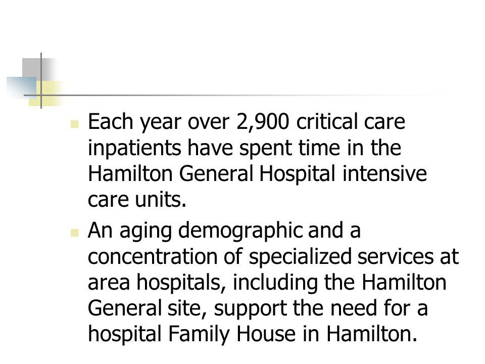 Each year over 2,900 critical care inpatients have spent time in the Hamilton General Hospital intensive care units. An aging demographic and a concen
